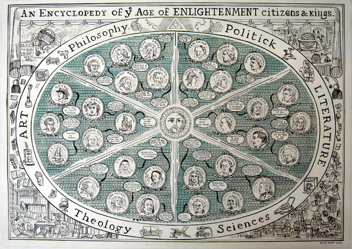 the enlightenment of 18th century thinkers - the enlightenment throughout europe and the new american colonies in the 18th century there was a great movement in thought this trend that preceded the french revolution is known as the enlightenment.